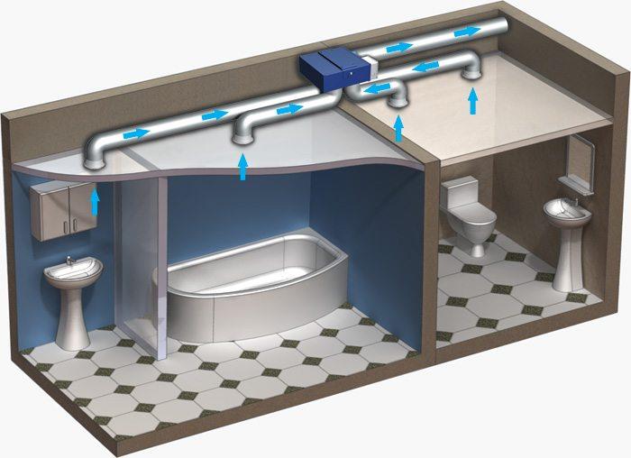 вентиляційна система приватного будинку